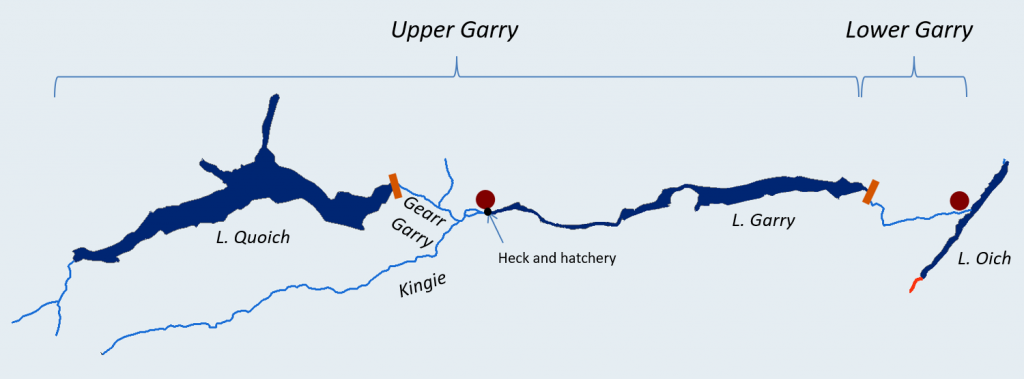 Simplified map of the River Garry catchment