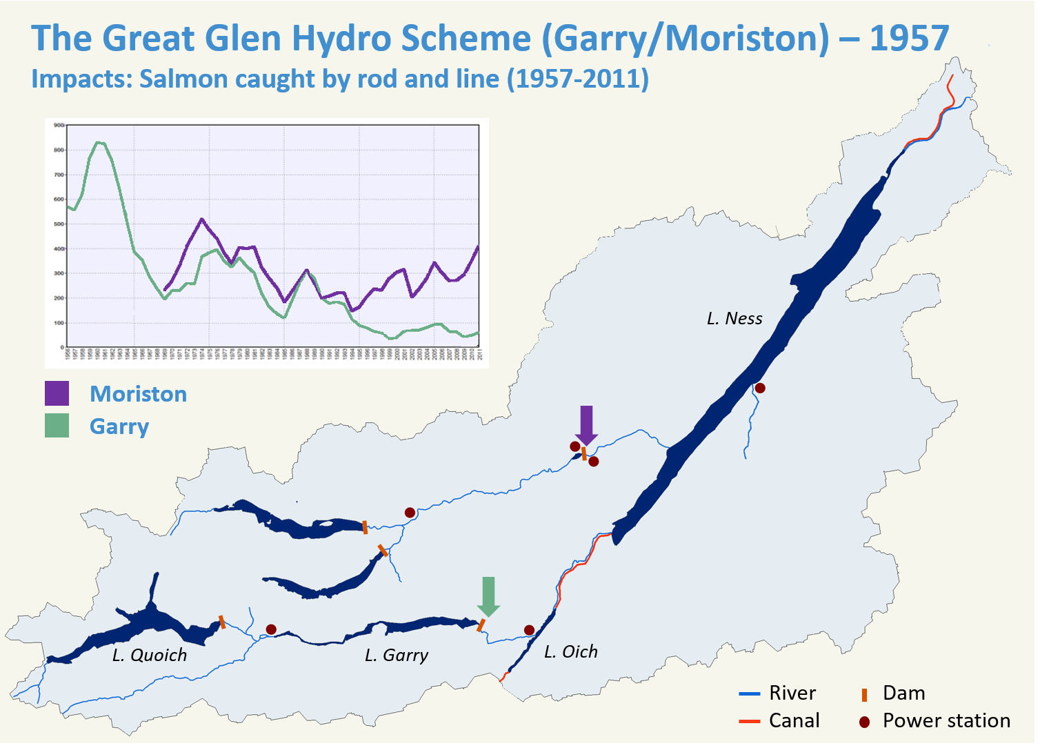 Great_Glen_hydroScheme_impacts