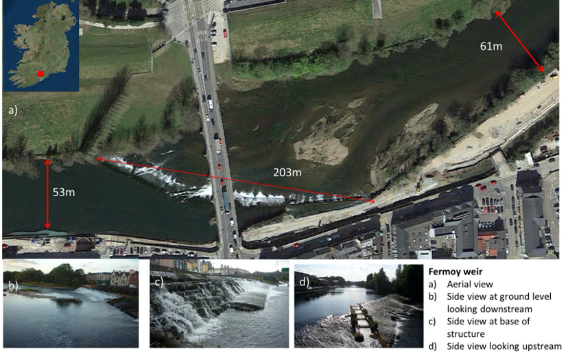 Fermoy weir measurements